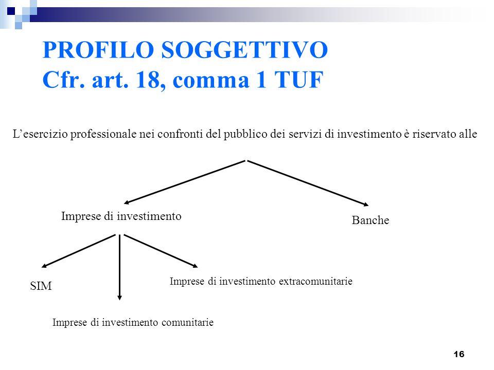 PROFILO SOGGETTIVO Cfr. art. 18, comma 1 TUF