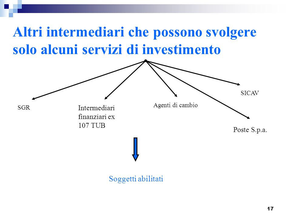 Altri intermediari che possono svolgere solo alcuni servizi di investimento
