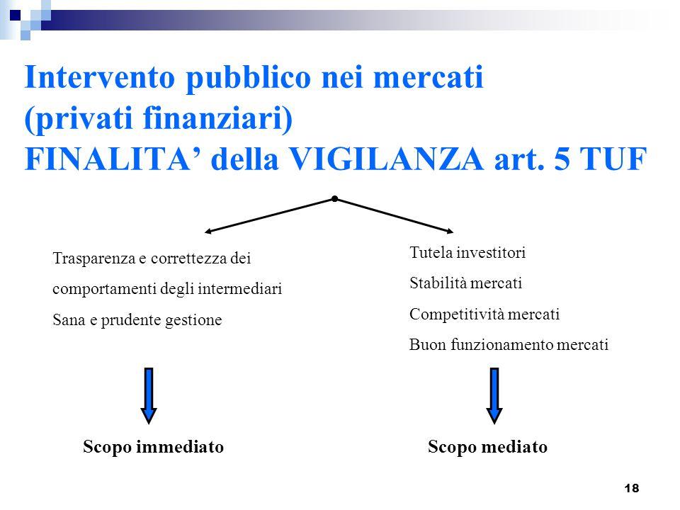 Intervento pubblico nei mercati (privati finanziari) FINALITA' della VIGILANZA art. 5 TUF