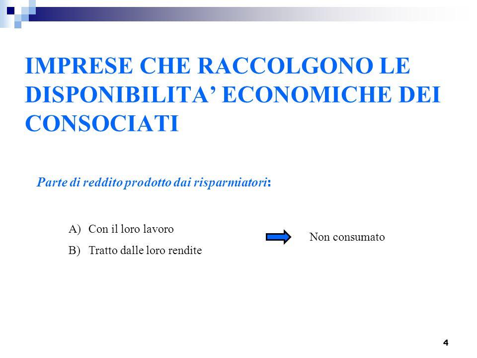 IMPRESE CHE RACCOLGONO LE DISPONIBILITA' ECONOMICHE DEI CONSOCIATI