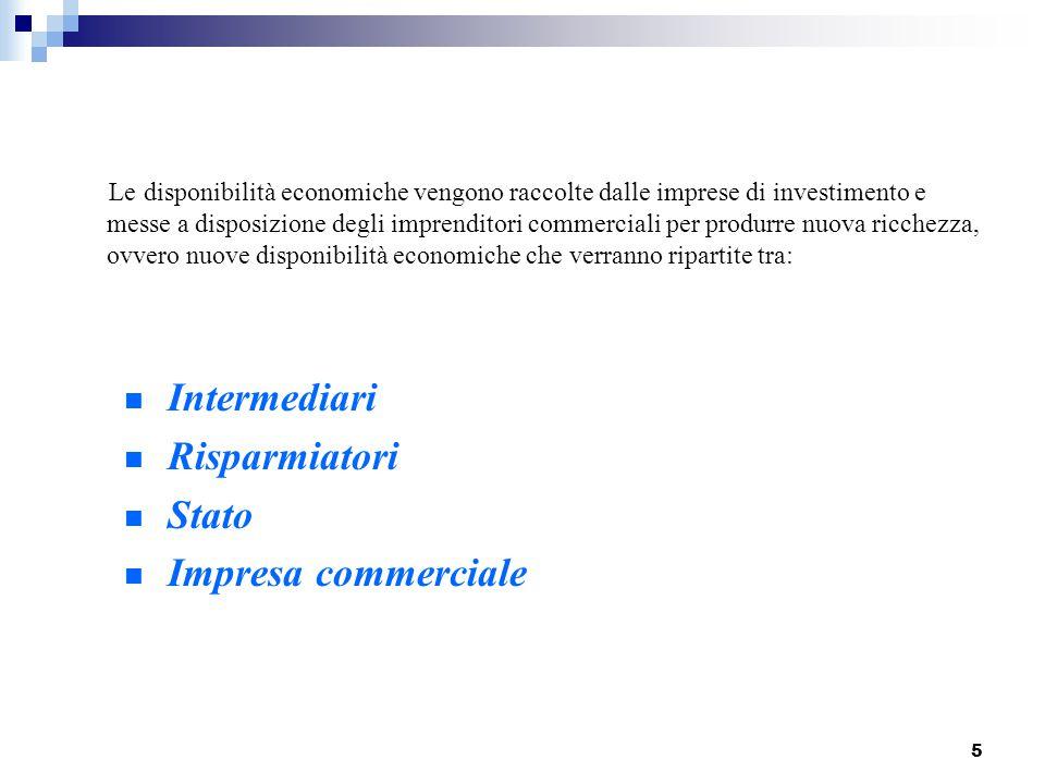 Intermediari Risparmiatori Stato Impresa commerciale