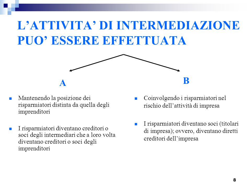 L'ATTIVITA' DI INTERMEDIAZIONE PUO' ESSERE EFFETTUATA