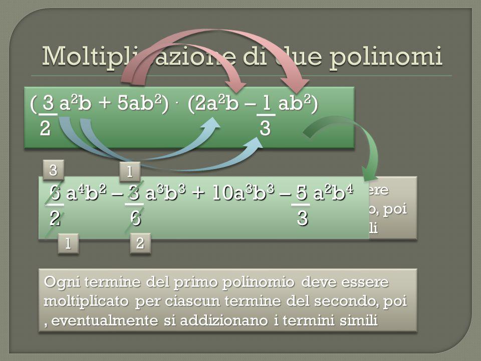 Moltiplicazione di due polinomi