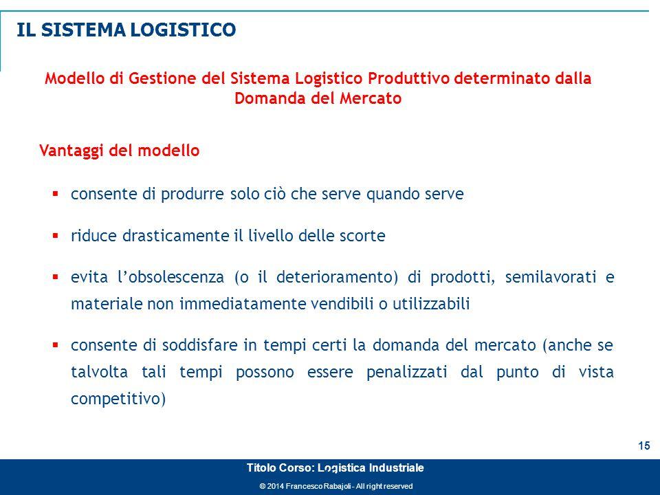 IL SISTEMA LOGISTICO Modello di Gestione del Sistema Logistico Produttivo determinato dalla Domanda del Mercato.
