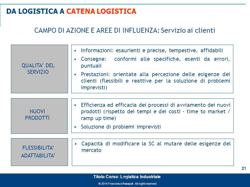 CAMPO DI AZIONE E AREE DI INFLUENZA: Servizio ai clienti