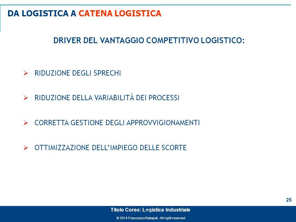 DRIVER DEL VANTAGGIO COMPETITIVO LOGISTICO: