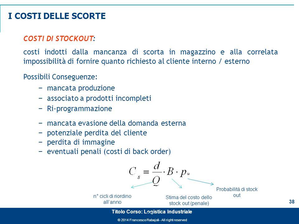 I COSTI DELLE SCORTE COSTI DI STOCKOUT: