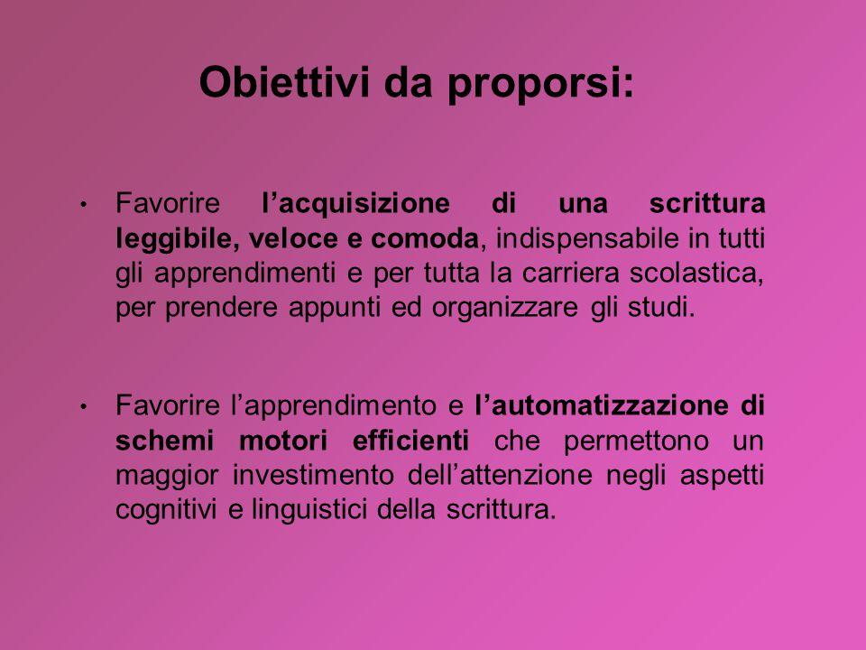 Obiettivi da proporsi: