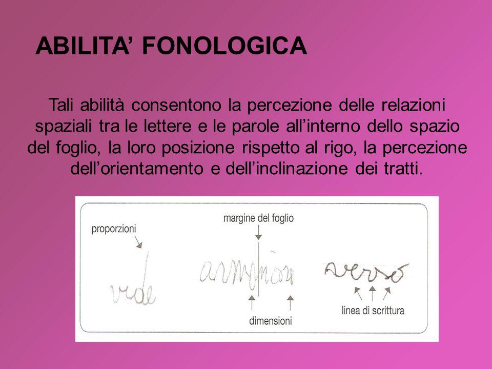 ABILITA' FONOLOGICA