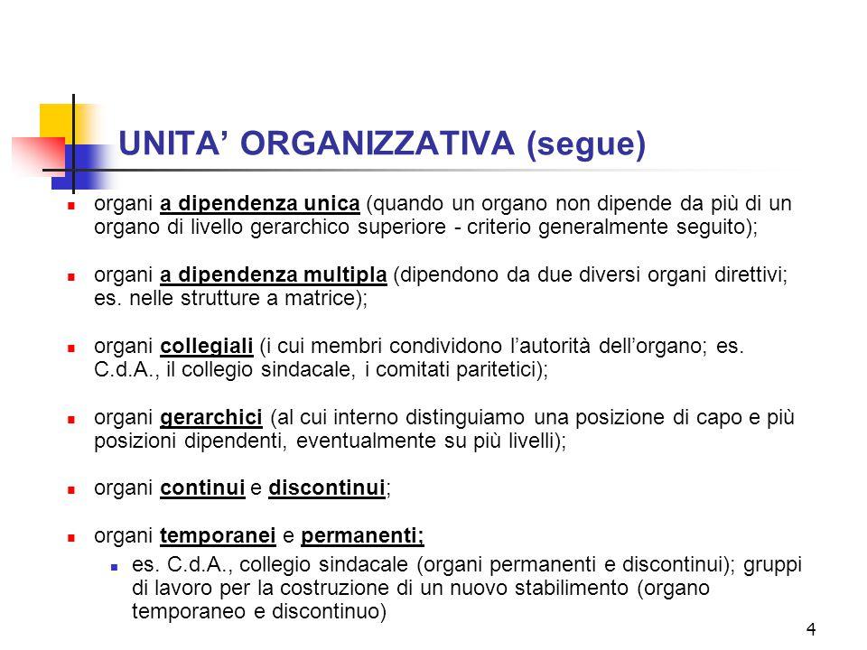 UNITA' ORGANIZZATIVA (segue)