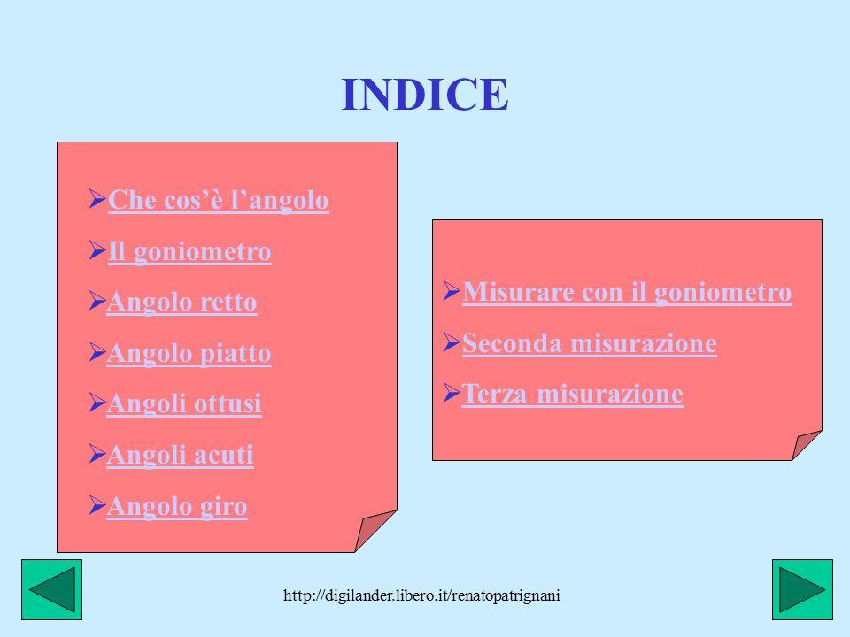 INDICE Che cos'è l'angolo Il goniometro Angolo retto Angolo piatto