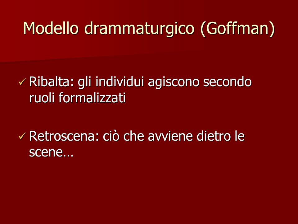 Modello drammaturgico (Goffman)