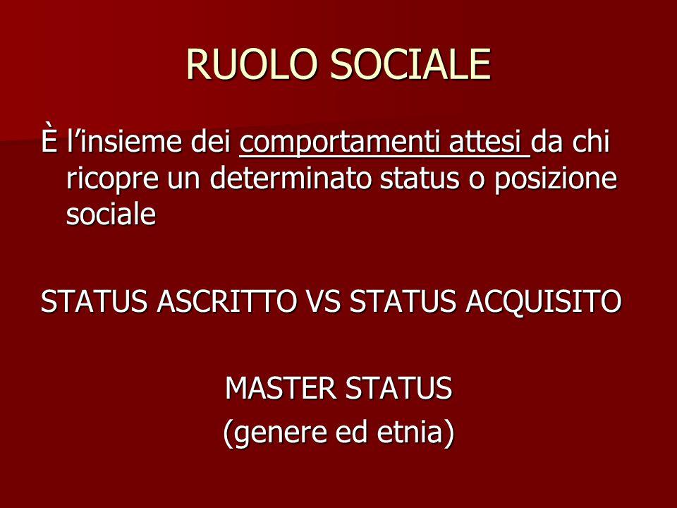 RUOLO SOCIALE È l'insieme dei comportamenti attesi da chi ricopre un determinato status o posizione sociale.