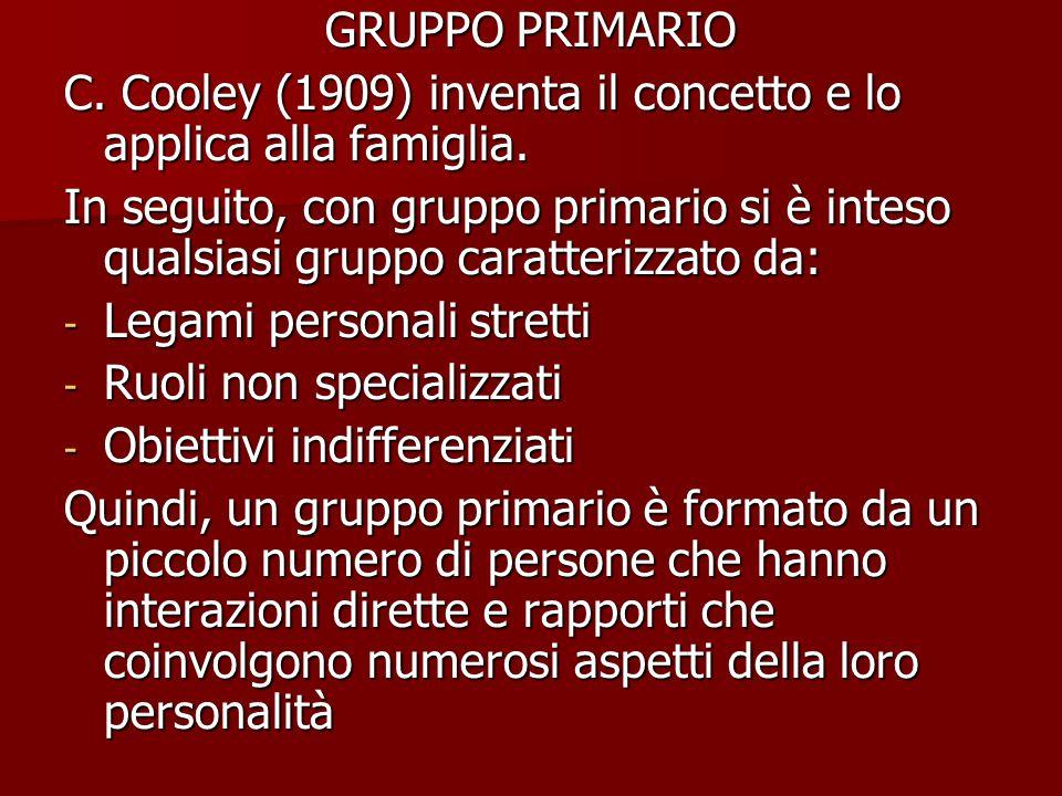 GRUPPO PRIMARIO C. Cooley (1909) inventa il concetto e lo applica alla famiglia.