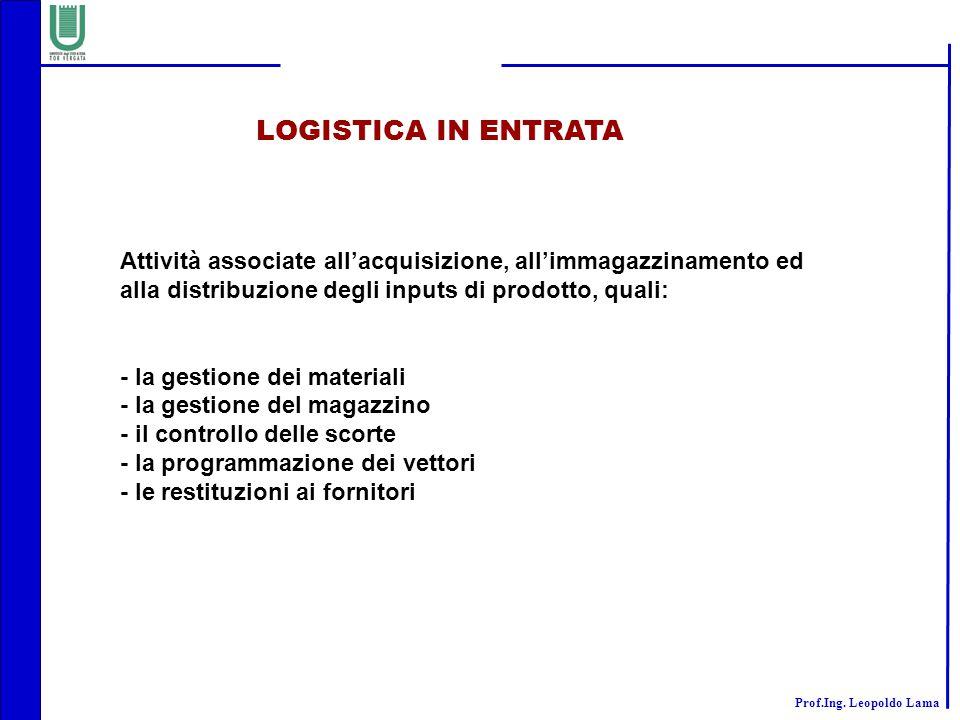 LOGISTICA IN ENTRATA Attività associate all'acquisizione, all'immagazzinamento ed. alla distribuzione degli inputs di prodotto, quali: