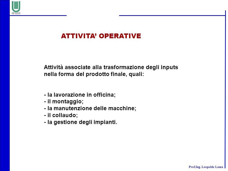 ATTIVITA' OPERATIVE Attività associate alla trasformazione degli inputs. nella forma del prodotto finale, quali: