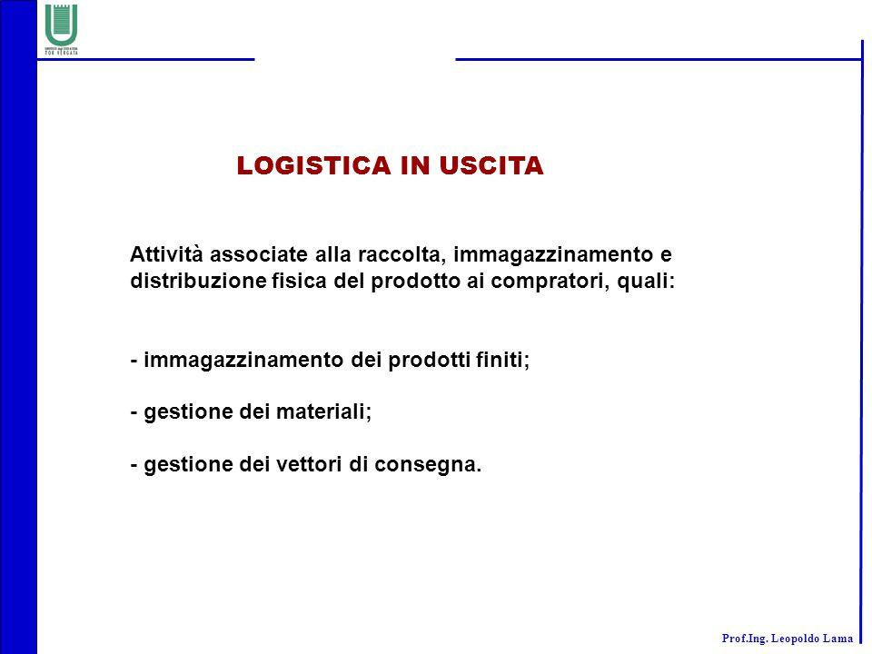 LOGISTICA IN USCITA Attività associate alla raccolta, immagazzinamento e. distribuzione fisica del prodotto ai compratori, quali:
