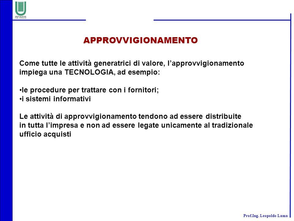 APPROVVIGIONAMENTO Come tutte le attività generatrici di valore, l'approvvigionamento. impiega una TECNOLOGIA, ad esempio: