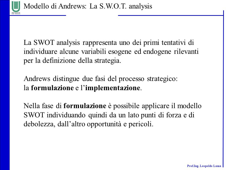 Modello di Andrews: La S.W.O.T. analysis