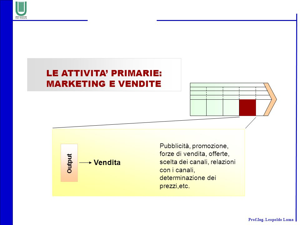 LE ATTIVITA' PRIMARIE: MARKETING E VENDITE