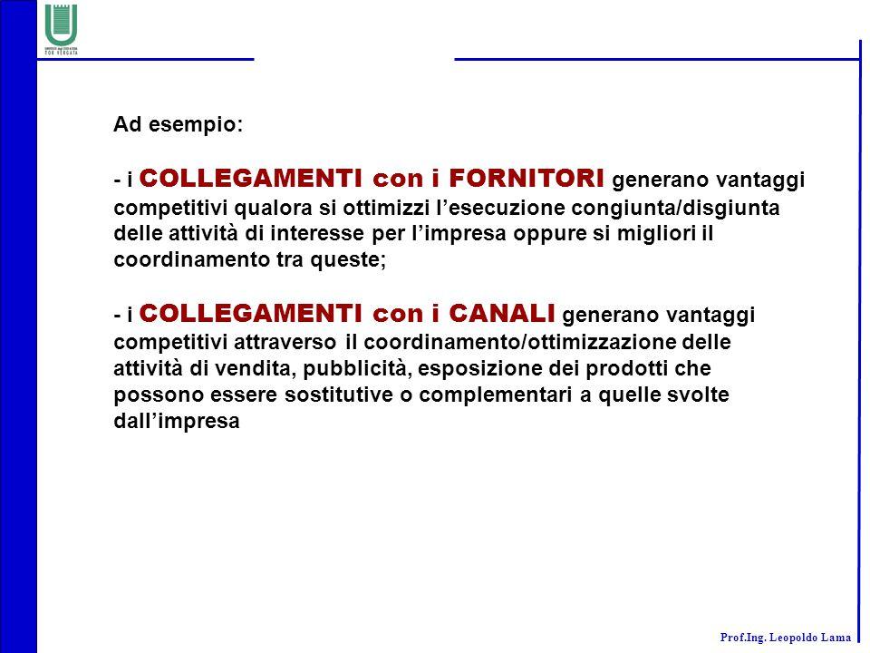 Ad esempio: - i COLLEGAMENTI con i FORNITORI generano vantaggi. competitivi qualora si ottimizzi l'esecuzione congiunta/disgiunta.