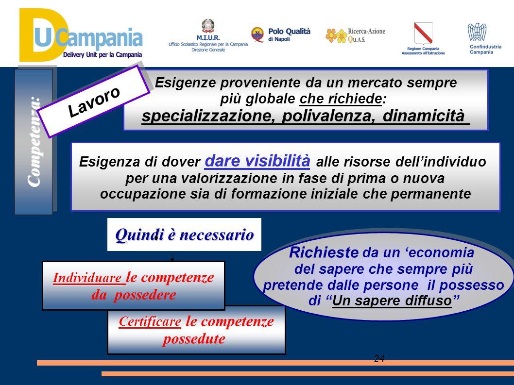 specializzazione, polivalenza, dinamicità Lavoro