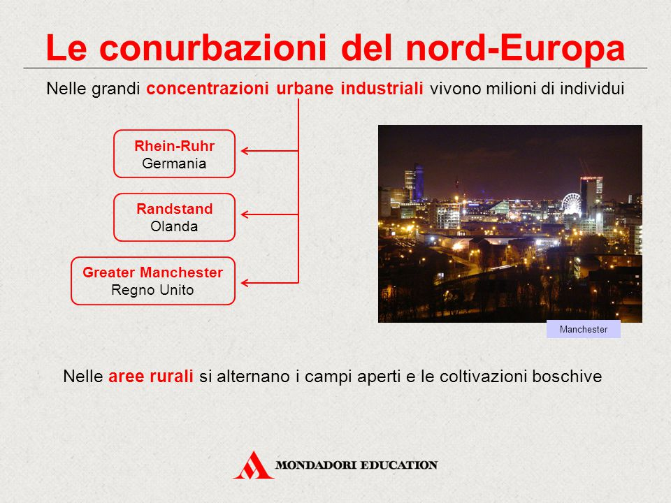 Le conurbazioni del nord-Europa