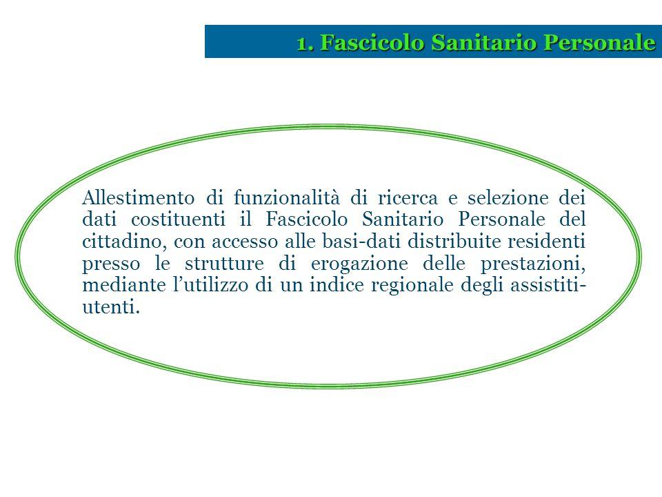 1. Fascicolo Sanitario Personale