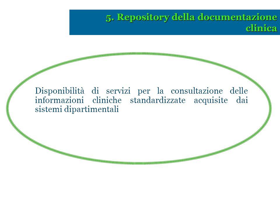 5. Repository della documentazione clinica
