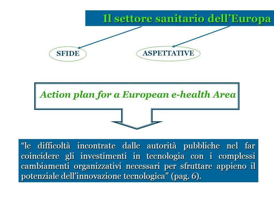 Il settore sanitario dell'Europa