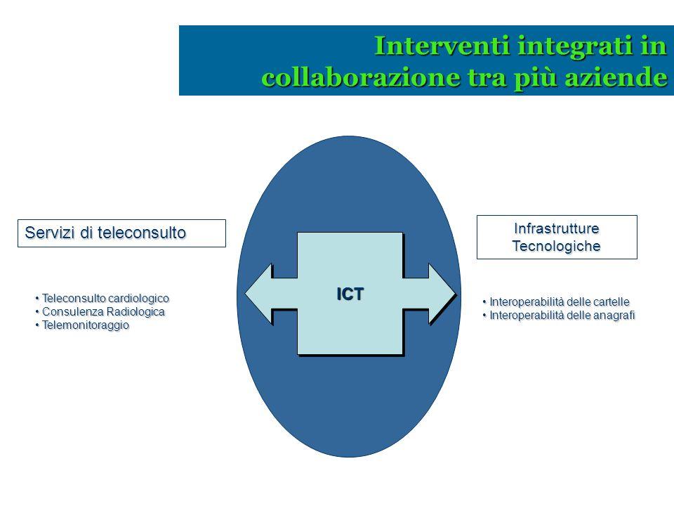 Interventi integrati in collaborazione tra più aziende