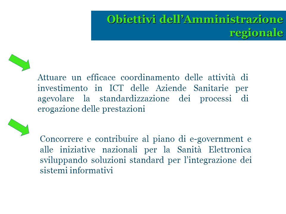 Obiettivi dell'Amministrazione regionale