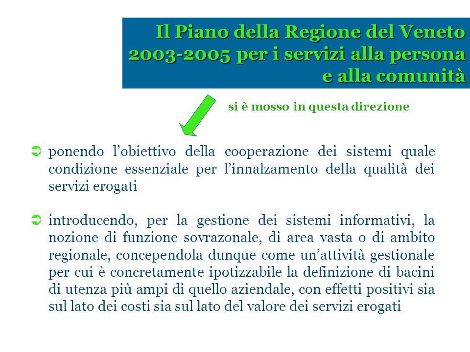 Il Piano della Regione del Veneto 2003-2005 per i servizi alla persona e alla comunità