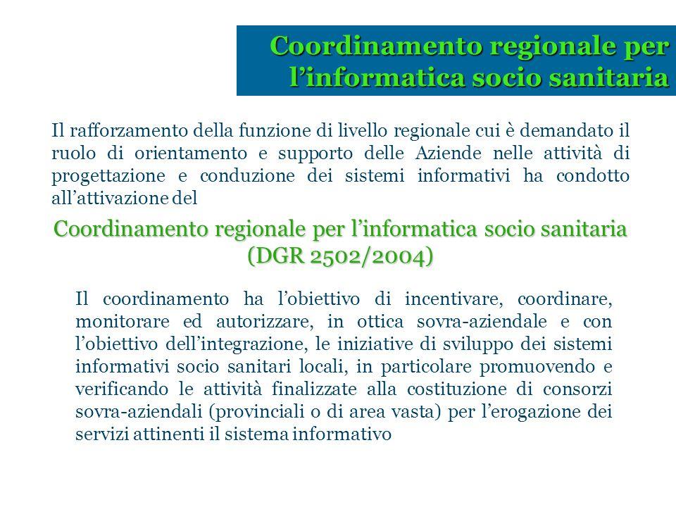 Coordinamento regionale per l'informatica socio sanitaria