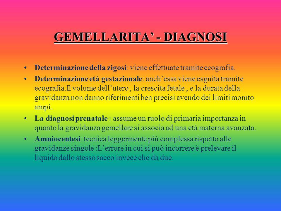 GEMELLARITA' - DIAGNOSI