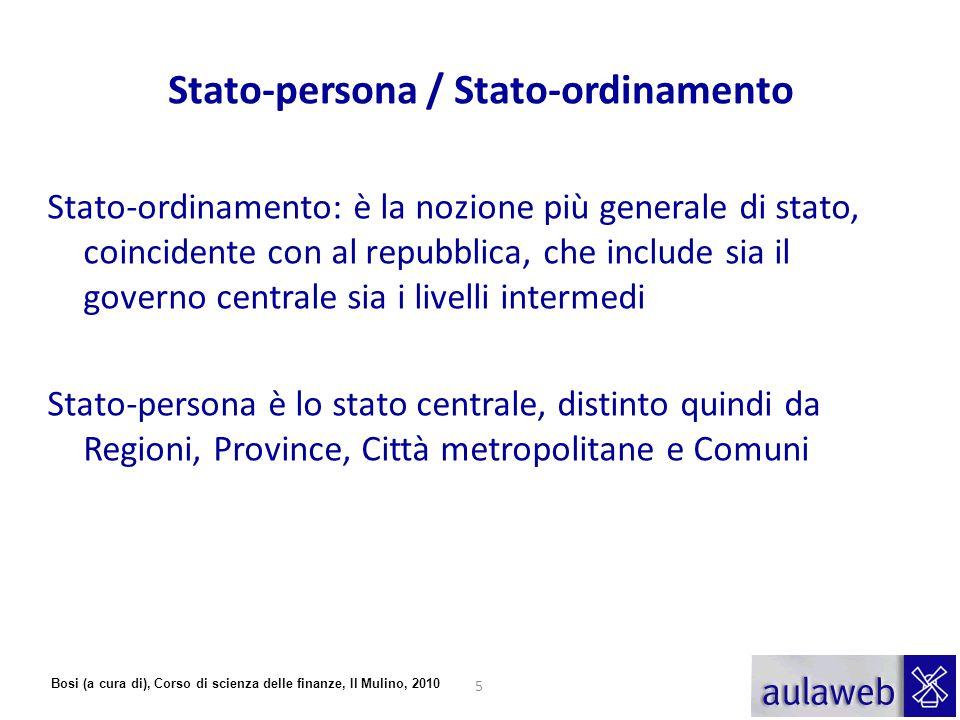 Stato-persona / Stato-ordinamento