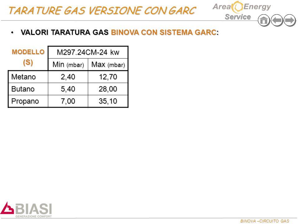 TARATURE GAS VERSIONE CON GARC