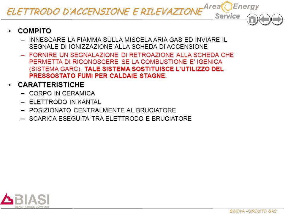 ELETTRODO D'ACCENSIONE E RILEVAZIONE