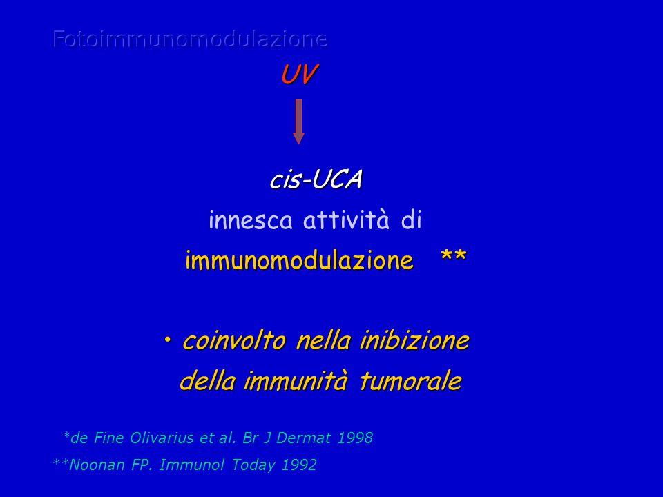 coinvolto nella inibizione della immunità tumorale