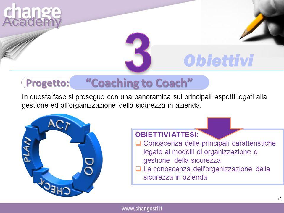 3 Obiettivi Coaching to Coach Progetto:
