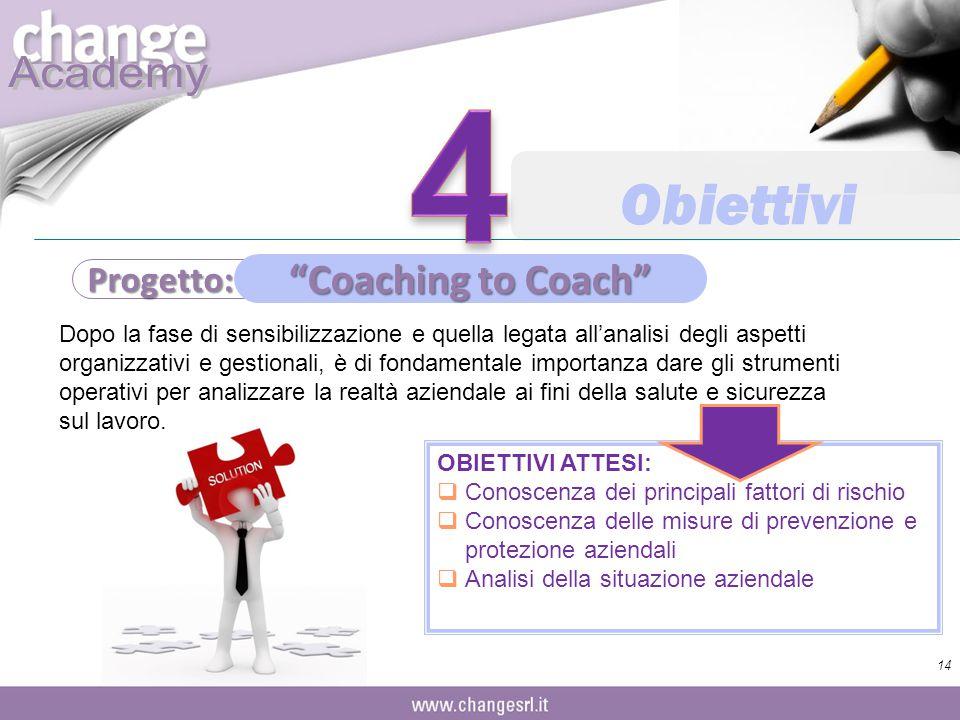 4 Obiettivi Coaching to Coach Progetto: