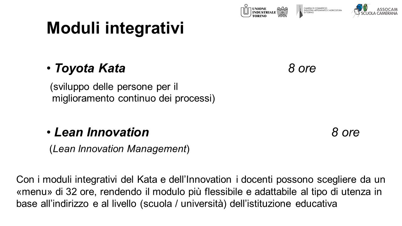 Moduli integrativi Toyota Kata 8 ore (sviluppo delle persone per il