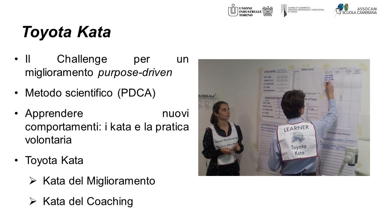 Toyota Kata Il Challenge per un miglioramento purpose-driven