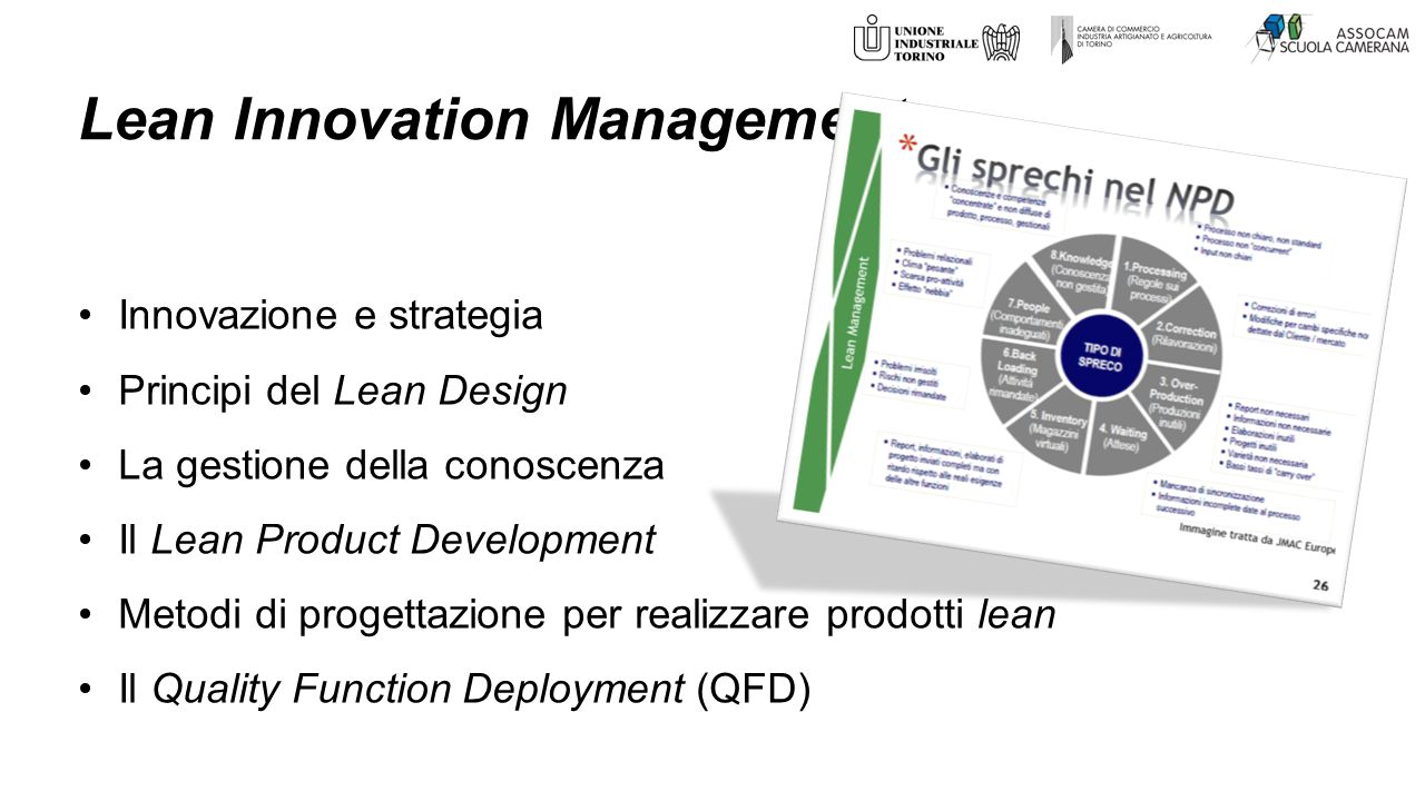 Lean Innovation Management
