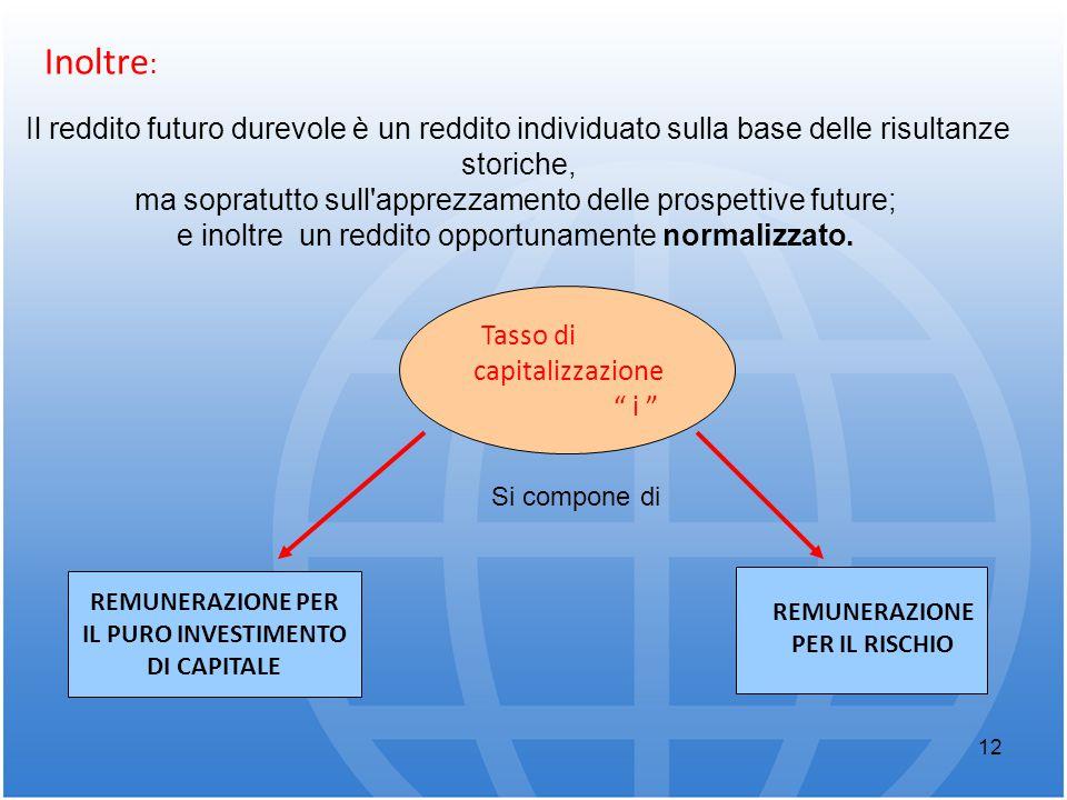 Inoltre: Il reddito futuro durevole è un reddito individuato sulla base delle risultanze. storiche,