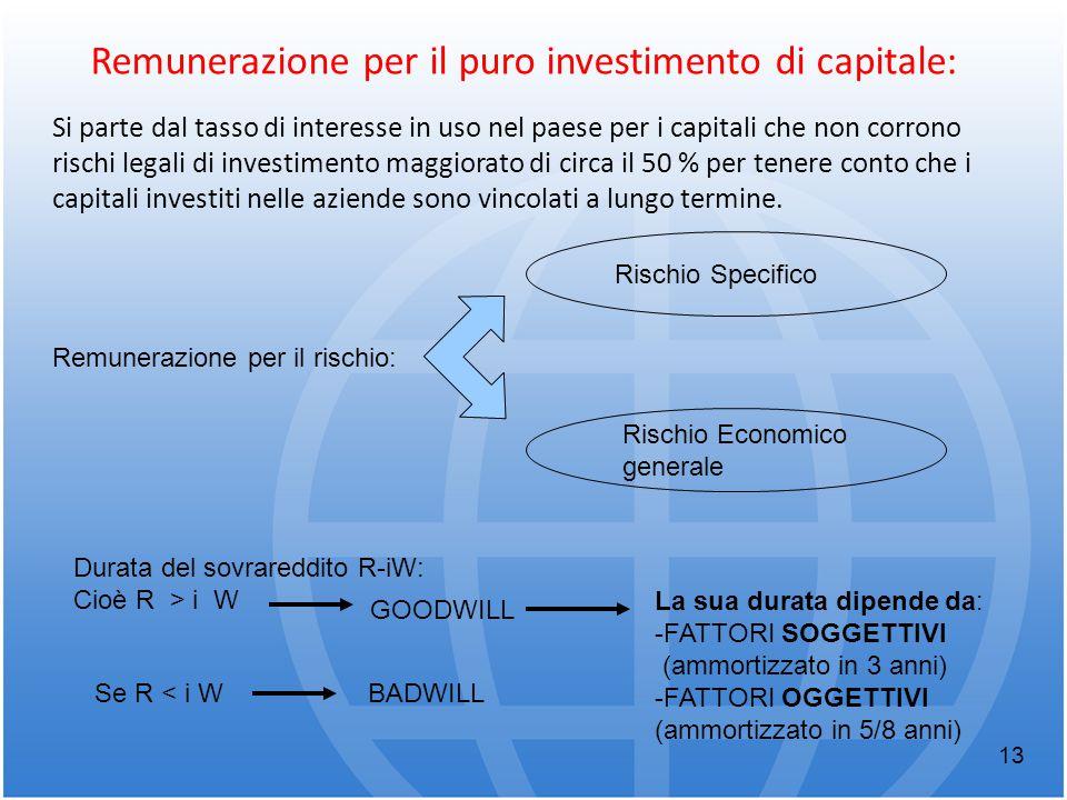 Remunerazione per il puro investimento di capitale: