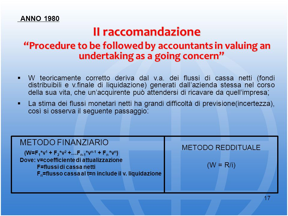 ANNO 1980 II raccomandazione