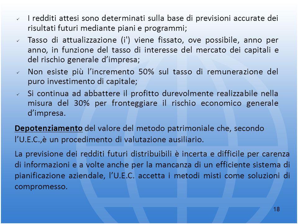 I redditi attesi sono determinati sulla base di previsioni accurate dei risultati futuri mediante piani e programmi;
