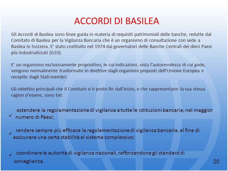 ACCORDI DI BASILEA