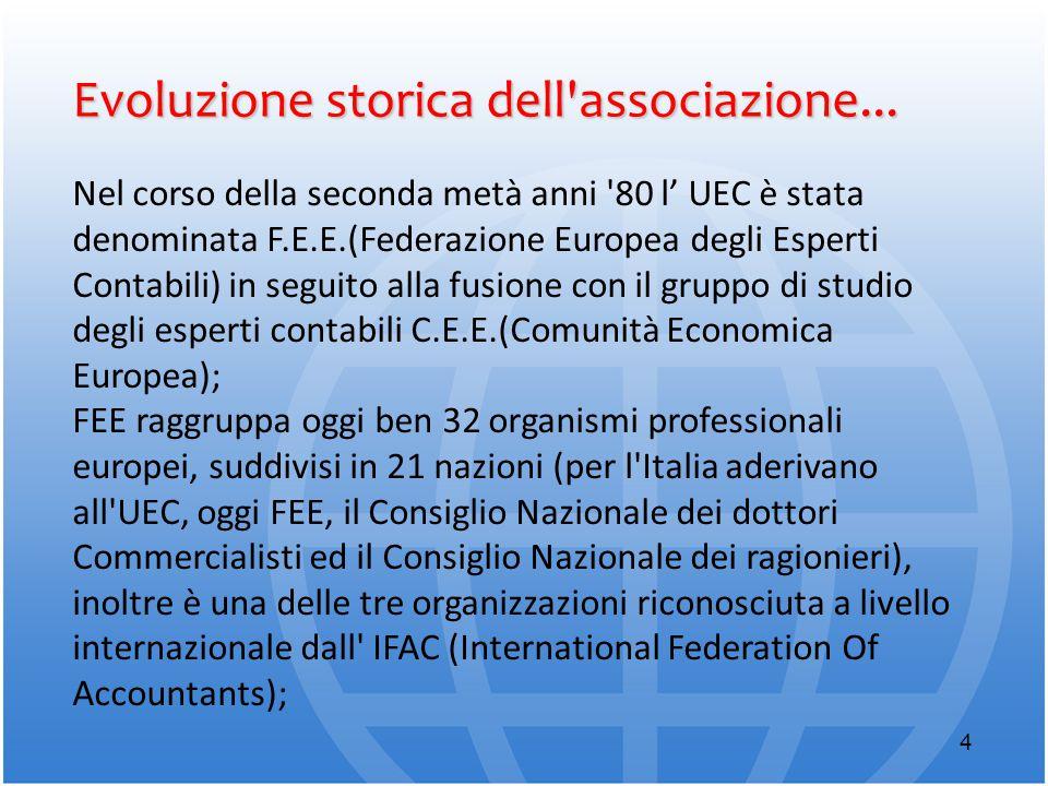 Evoluzione storica dell associazione...